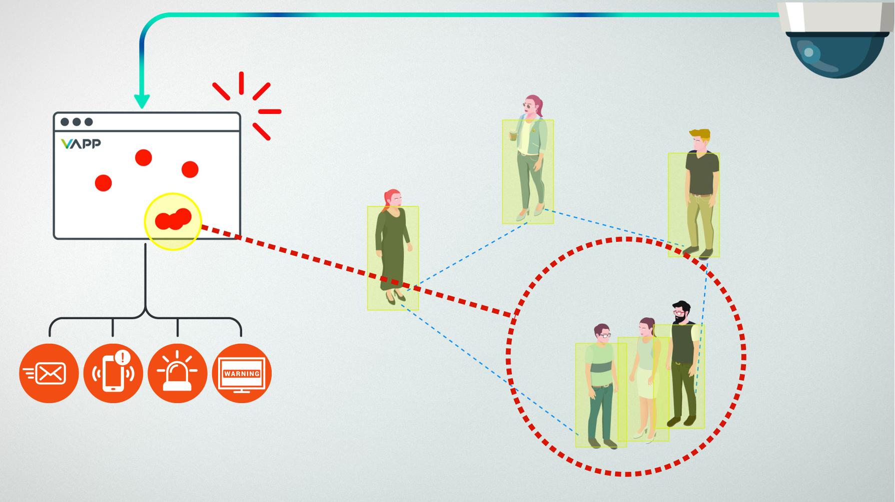 digitale Einlasskontrolle für Kunden